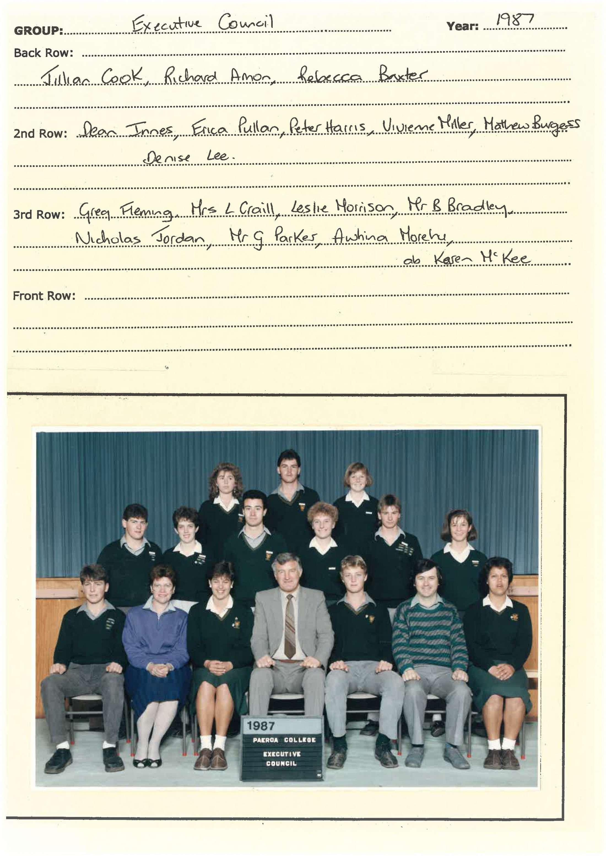 1987 Executive Council