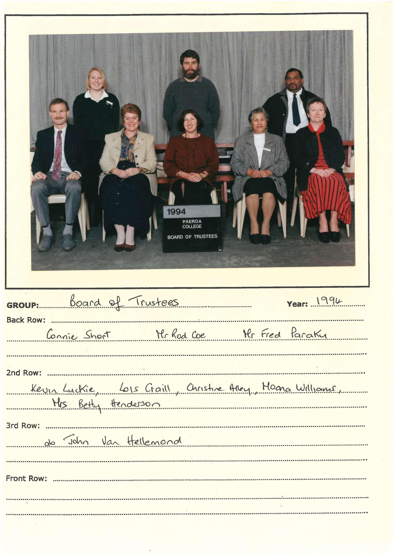 1994 Bot
