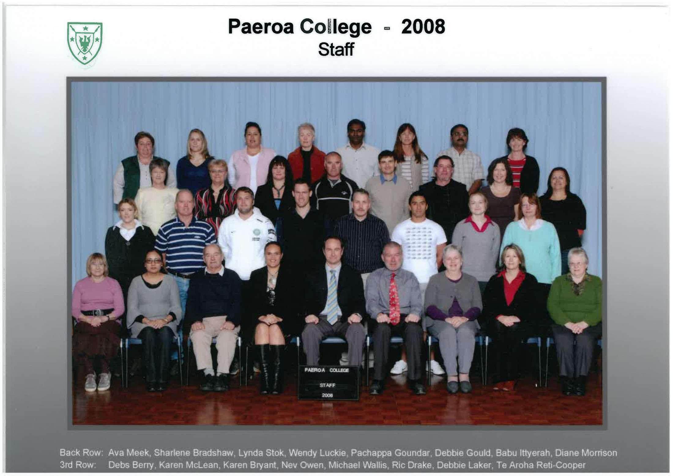 2008 Staff