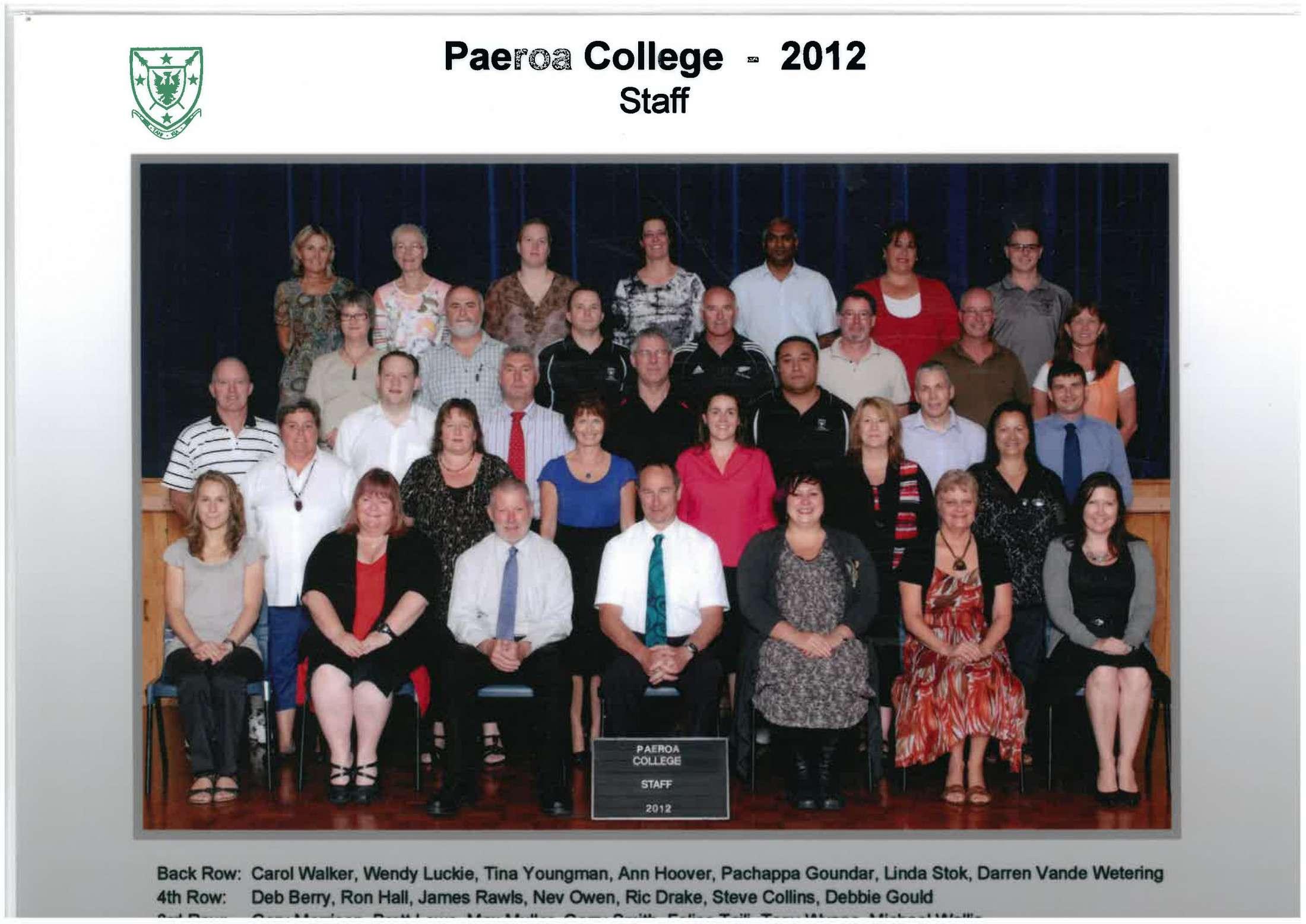 2012 Staff