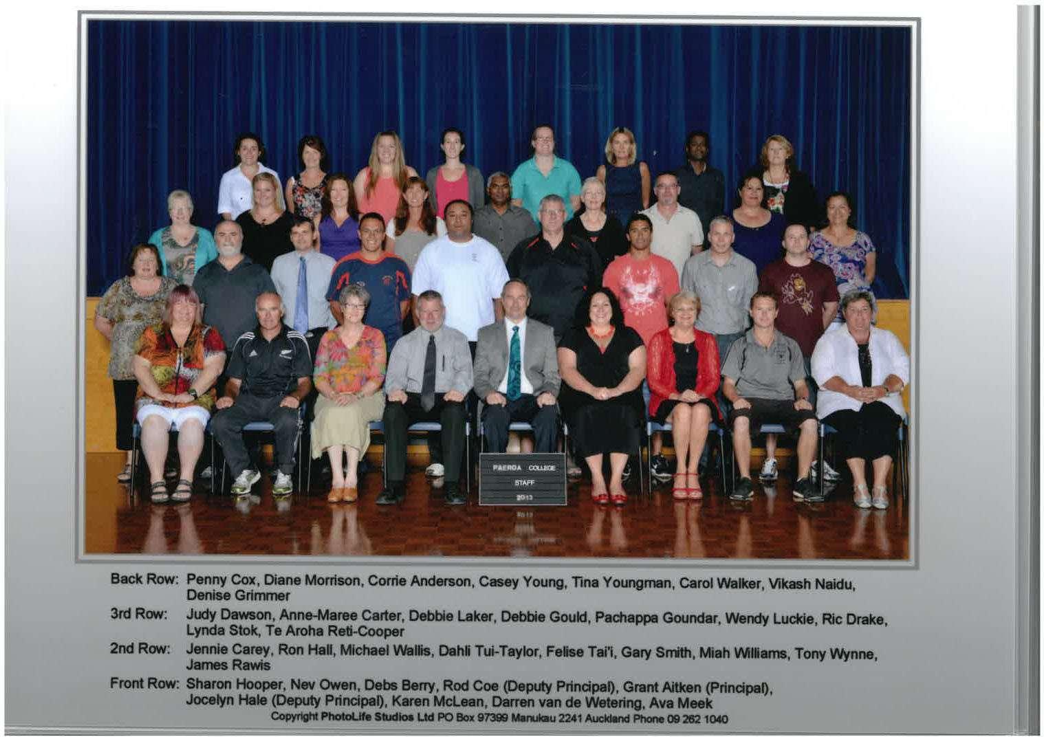 2013 Staff